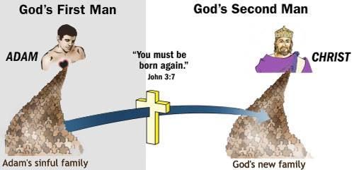 2_first-man-second-man